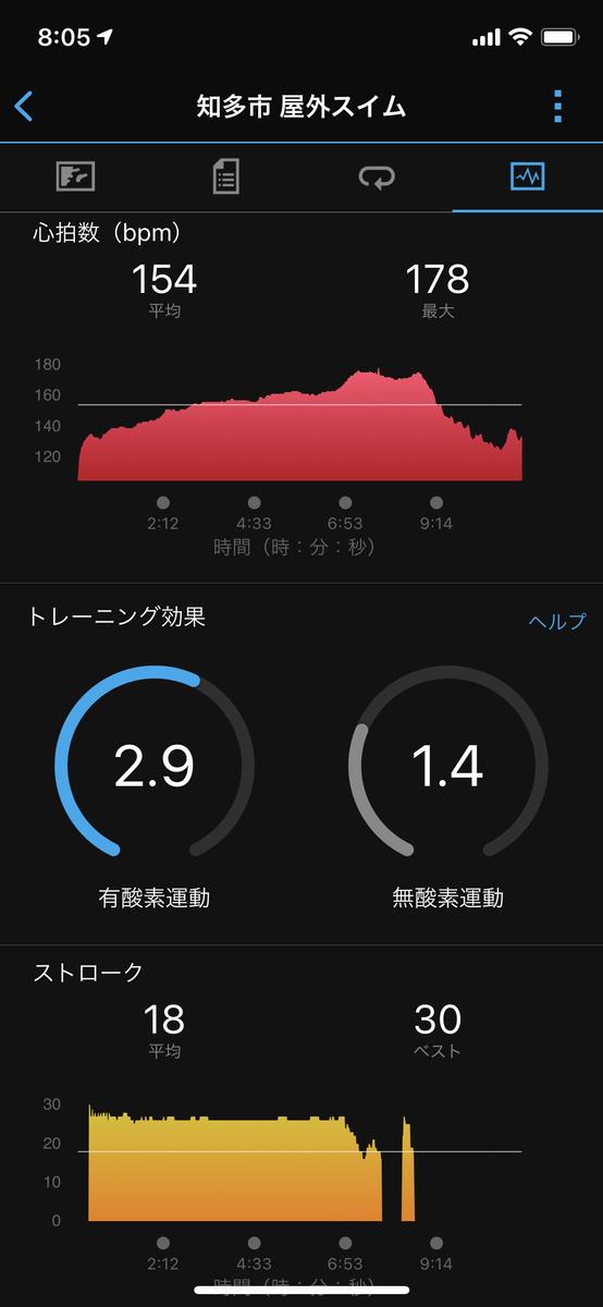 f:id:jwatanabe:20201020080706j:plain