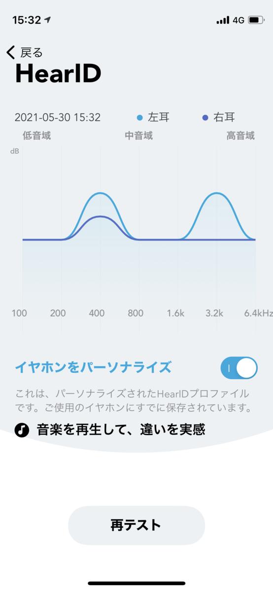 f:id:jwatanabe:20210530154344p:plain