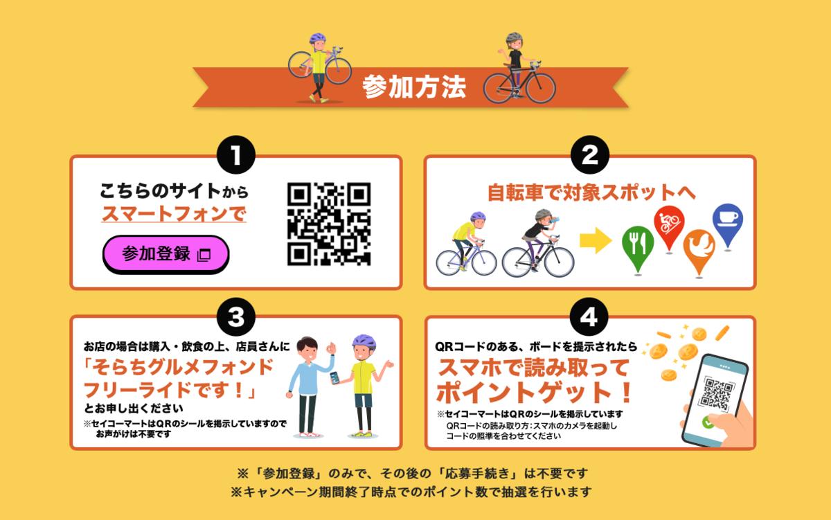 f:id:jwatanabe:20210905081424p:plain