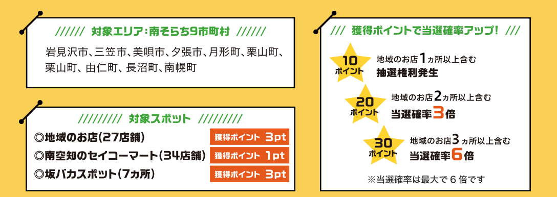 f:id:jwatanabe:20210905082401p:plain