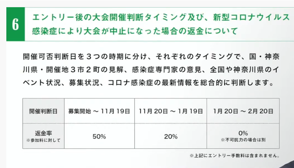 f:id:jwatanabe:20210917213036p:plain