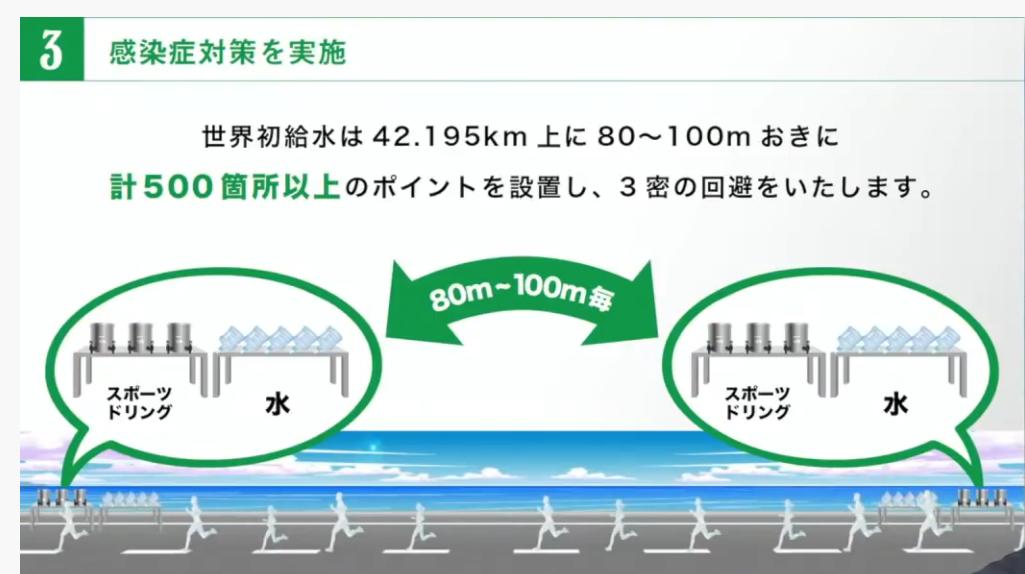 f:id:jwatanabe:20210917213044p:plain