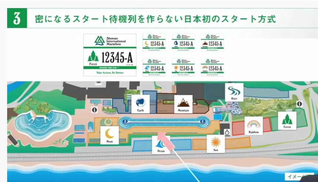 f:id:jwatanabe:20210917213048p:plain