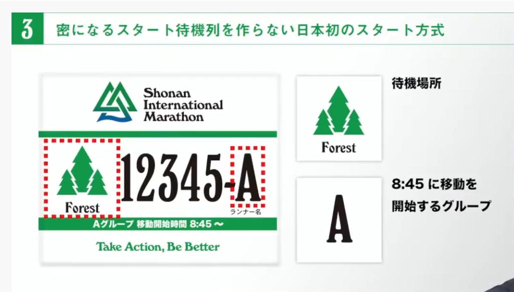 f:id:jwatanabe:20210917213053p:plain
