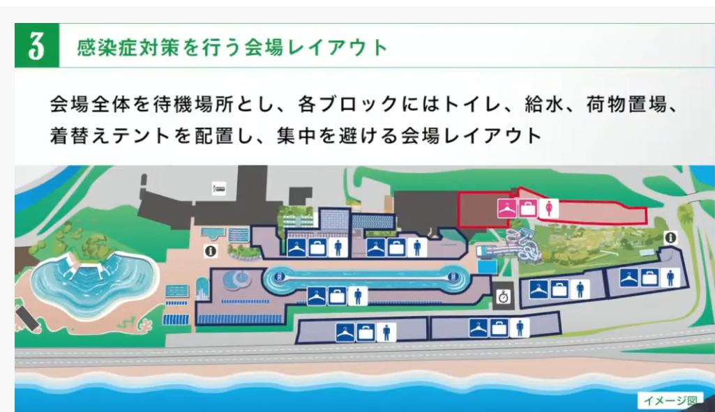 f:id:jwatanabe:20210917213057p:plain