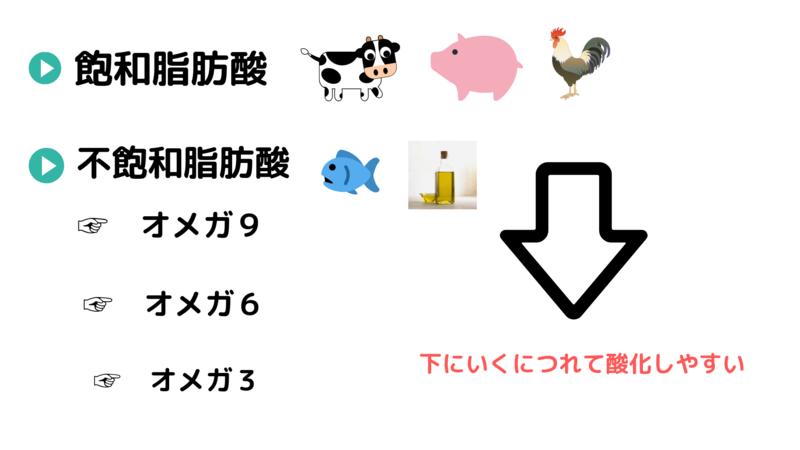 f:id:jyoseinoomamori:20190819222909p:plain