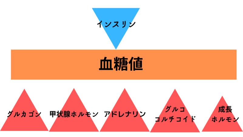 f:id:jyoseinoomamori:20190905051537p:plain