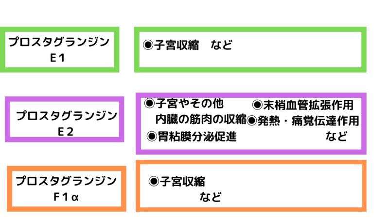 f:id:jyoseinoomamori:20191031051154p:plain