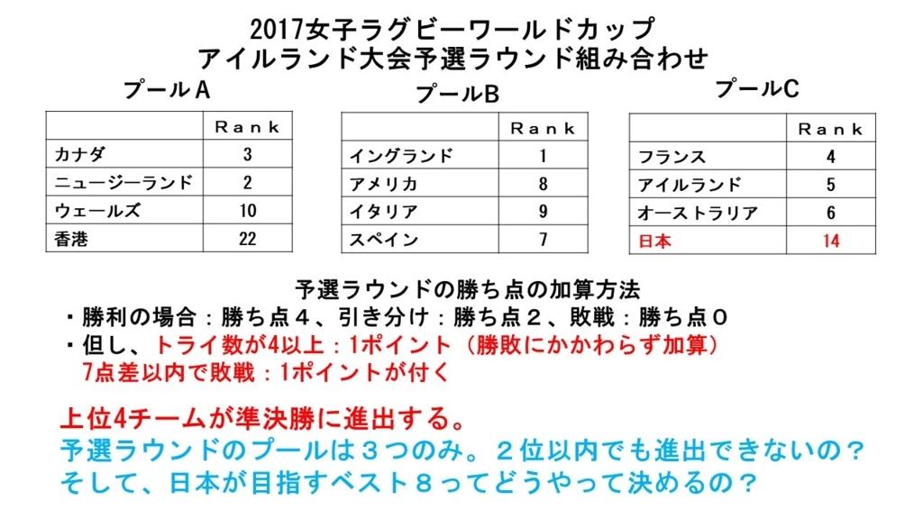 f:id:jyoshilug:20170727210223j:plain