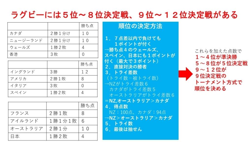 f:id:jyoshilug:20170727210600j:plain