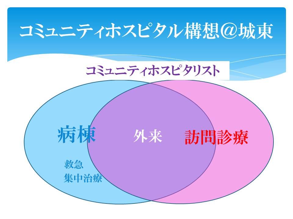 f:id:jyoutoubyouinsougounaika:20170805013337j:plain