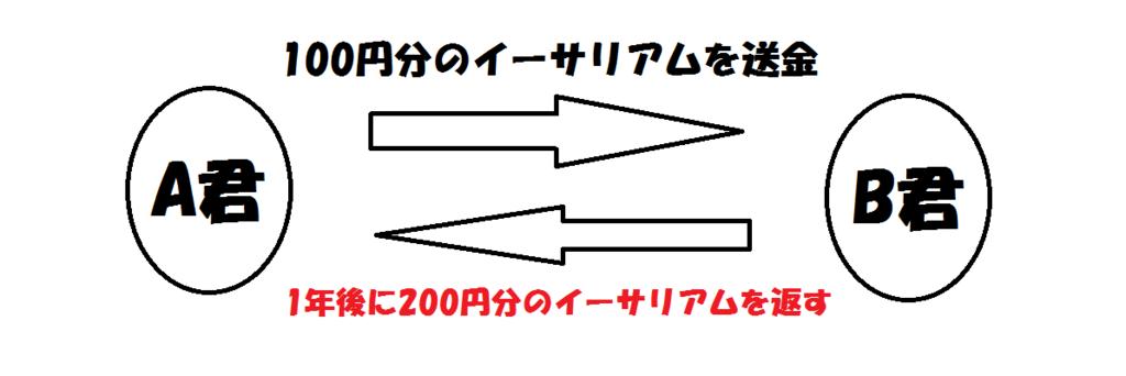 f:id:jyutakugyoseiku:20160830131740p:plain