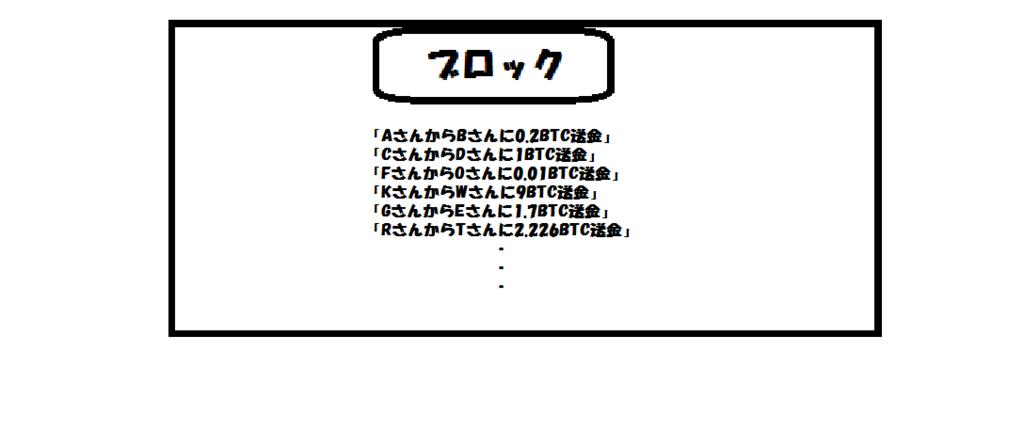 f:id:jyutakugyoseiku:20160914221549p:plain