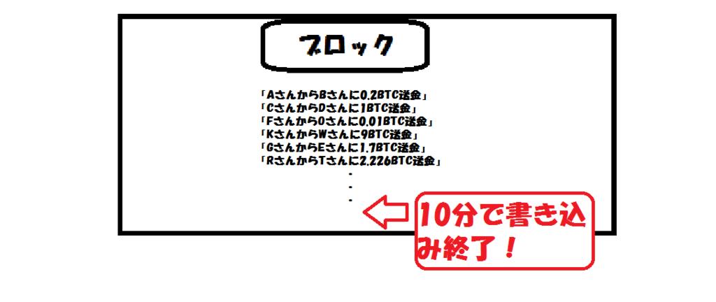 f:id:jyutakugyoseiku:20160915105300p:plain