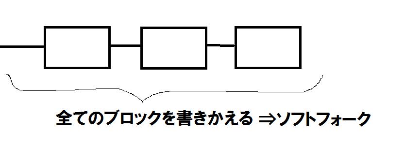 f:id:jyutakugyoseiku:20161014111925p:plain