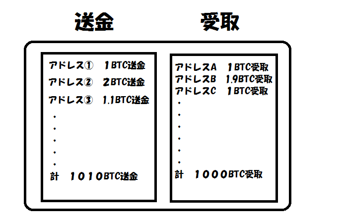 f:id:jyutakugyoseiku:20161114104121p:plain