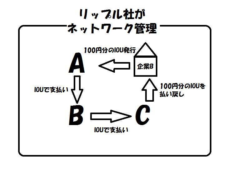 f:id:jyutakugyoseiku:20170103173844p:plain