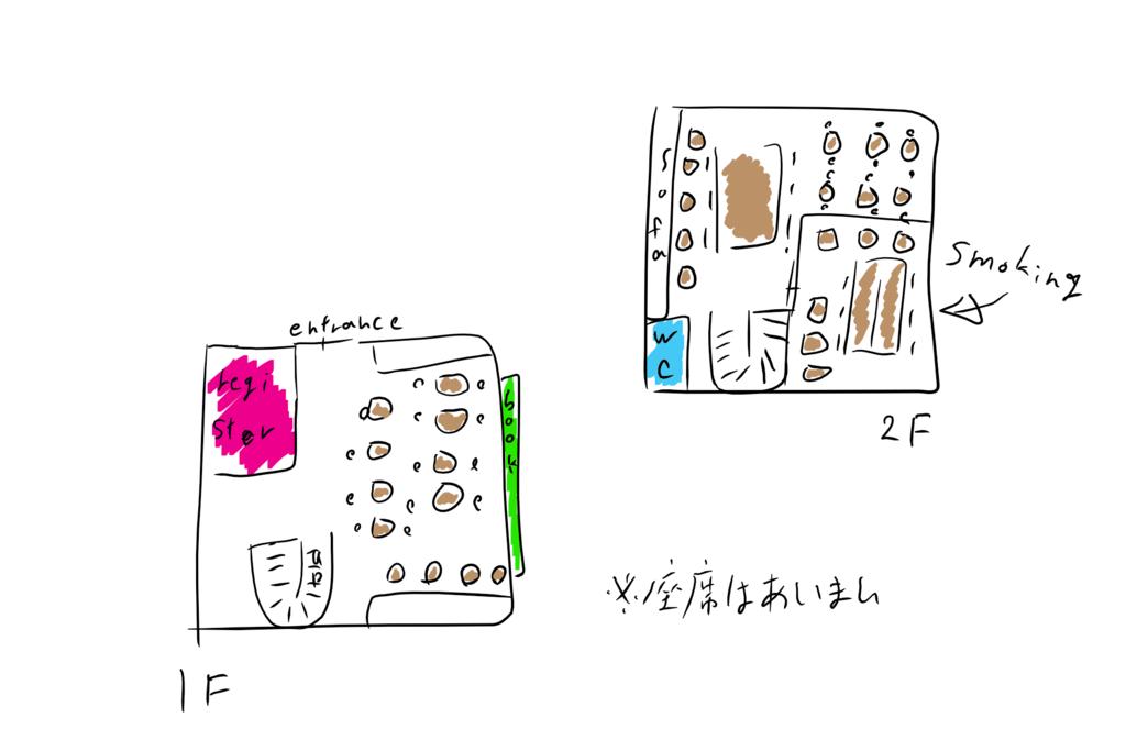 f:id:jyutakugyoseiku:20170204070704p:plain