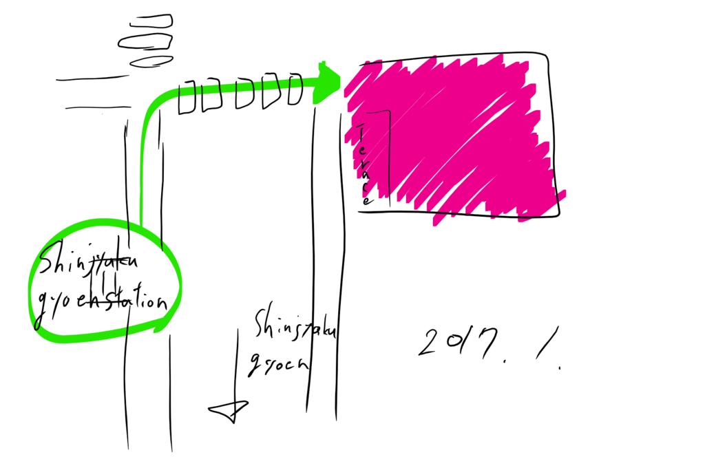 f:id:jyutakugyoseiku:20170206122343p:plain
