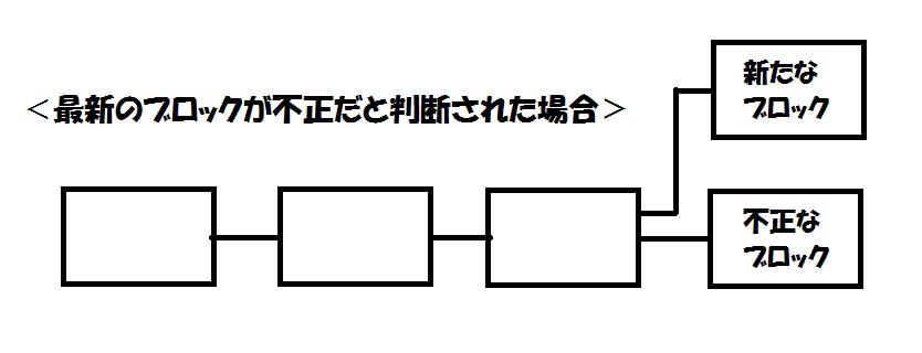 f:id:jyutakugyoseiku:20170623080755p:plain
