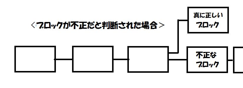 f:id:jyutakugyoseiku:20170820041919p:plain