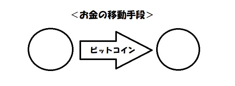 f:id:jyutakugyoseiku:20170918121141p:plain