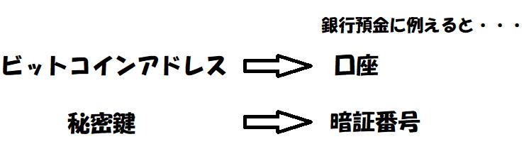 f:id:jyutakugyoseiku:20170927185751p:plain