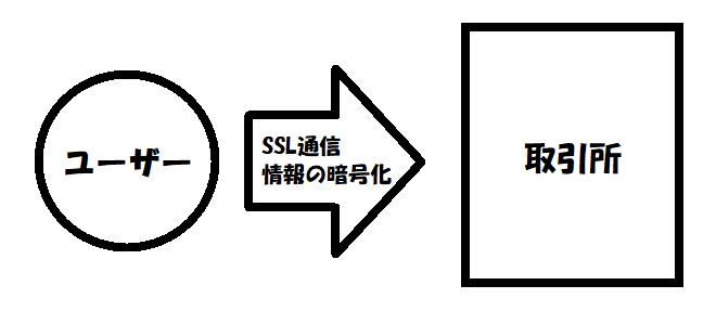 f:id:jyutakugyoseiku:20171013130250p:plain