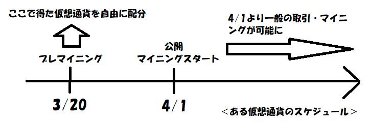f:id:jyutakugyoseiku:20171020122802p:plain