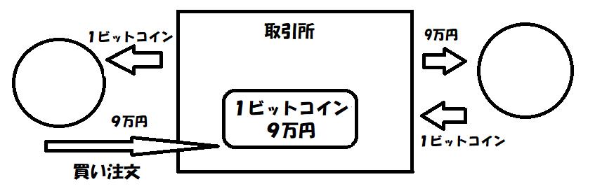 f:id:jyutakugyoseiku:20171020175024p:plain