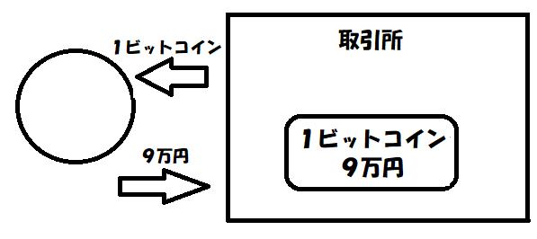f:id:jyutakugyoseiku:20171020175721p:plain