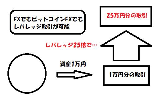 f:id:jyutakugyoseiku:20171020192323p:plain