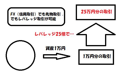 f:id:jyutakugyoseiku:20171021173847p:plain