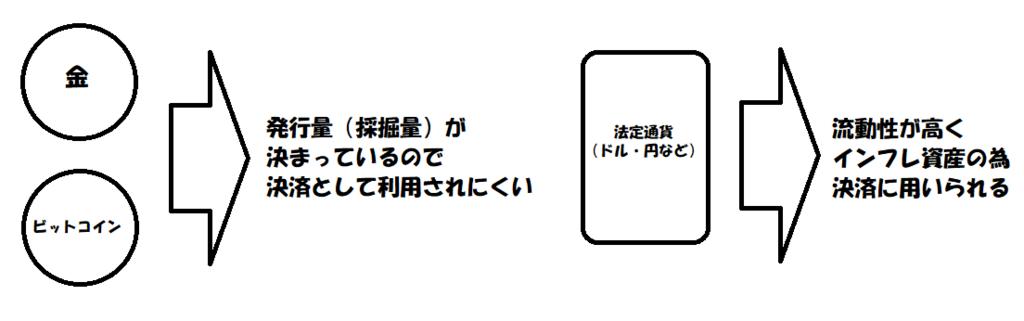 f:id:jyutakugyoseiku:20171101085717p:plain