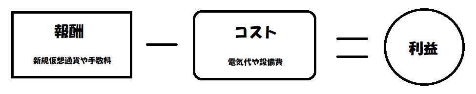 f:id:jyutakugyoseiku:20171102134554p:plain