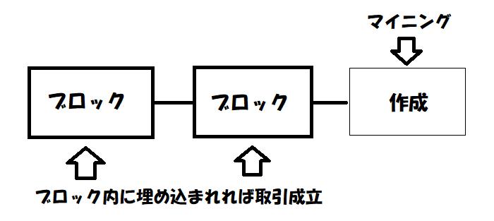 f:id:jyutakugyoseiku:20171113085742p:plain