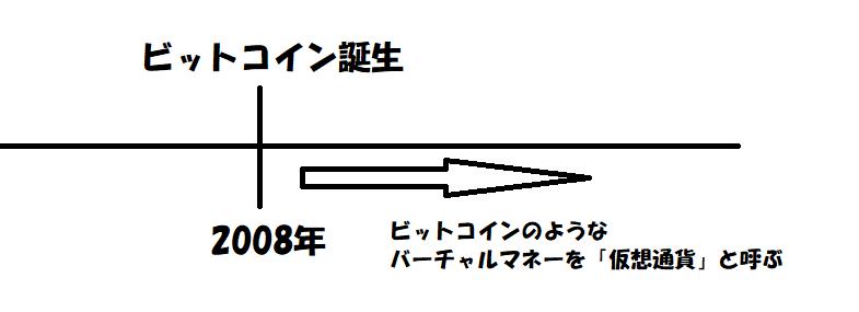 f:id:jyutakugyoseiku:20171201181751p:plain