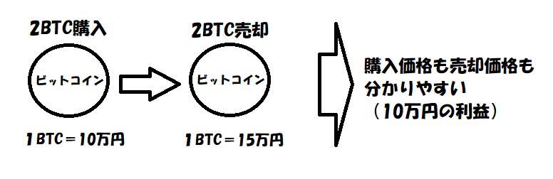 f:id:jyutakugyoseiku:20171204131926p:plain