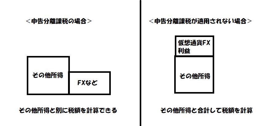 f:id:jyutakugyoseiku:20171204143430p:plain