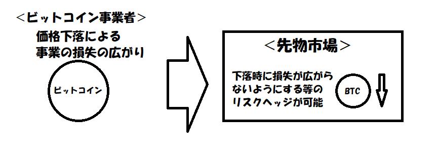f:id:jyutakugyoseiku:20171207103241p:plain