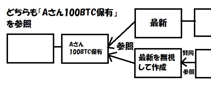 f:id:jyutakugyoseiku:20171230173753p:plain
