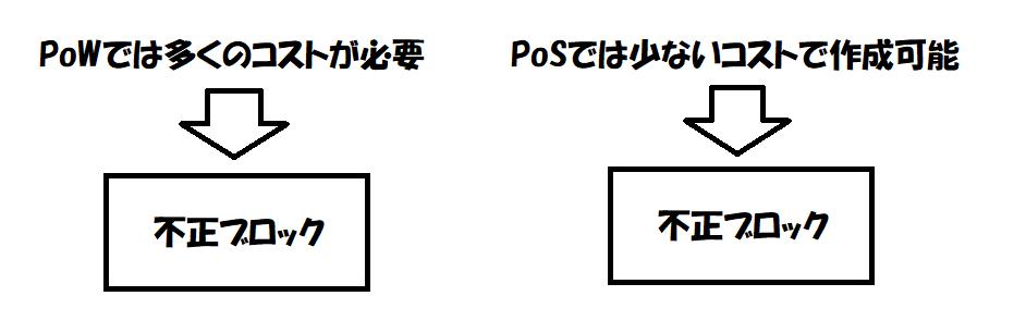 f:id:jyutakugyoseiku:20180107133452p:plain