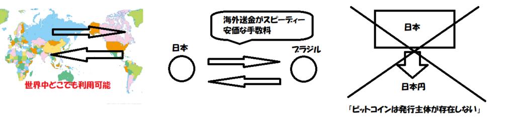f:id:jyutakugyoseiku:20180108111520p:plain