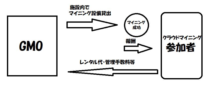 f:id:jyutakugyoseiku:20180210140452p:plain