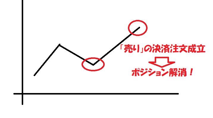 f:id:jyutakugyoseiku:20180217174402p:plain