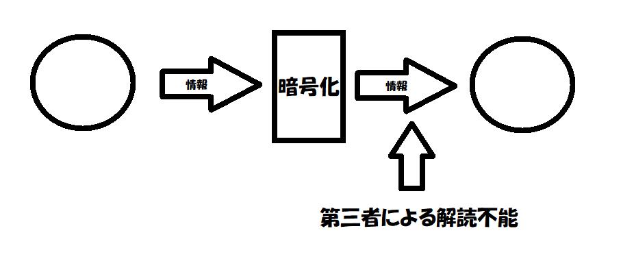 f:id:jyutakugyoseiku:20180219111744p:plain