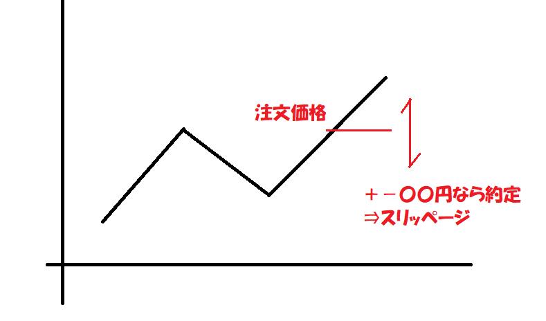 f:id:jyutakugyoseiku:20180223130056p:plain