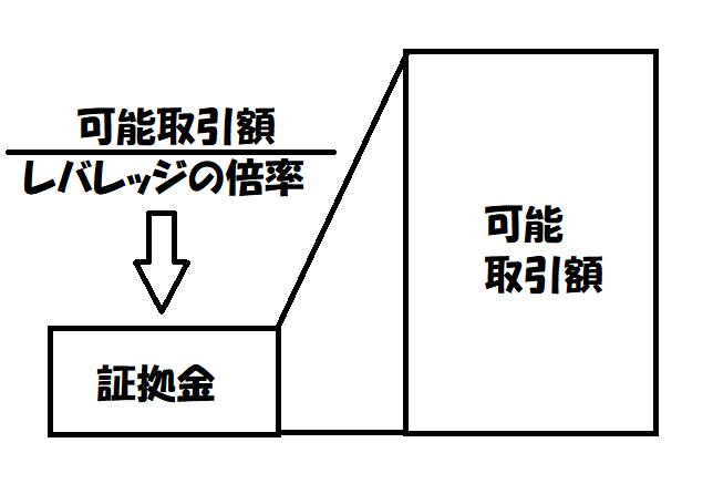 f:id:jyutakugyoseiku:20180301182753p:plain