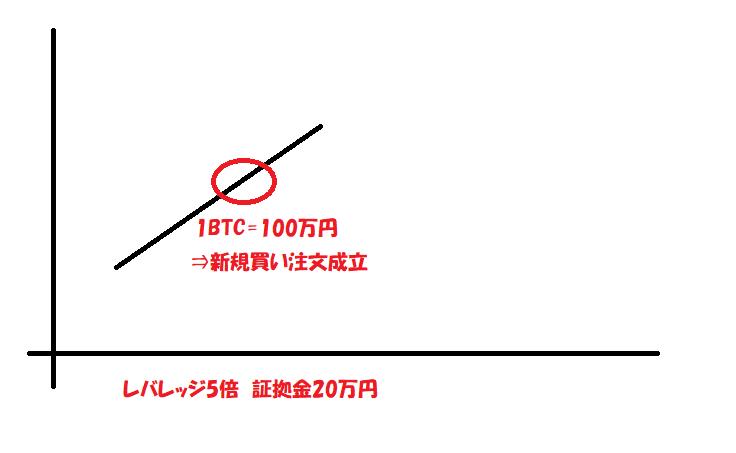 f:id:jyutakugyoseiku:20180302120230p:plain