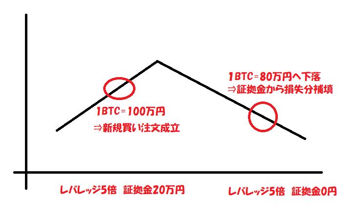 f:id:jyutakugyoseiku:20180302121014p:plain